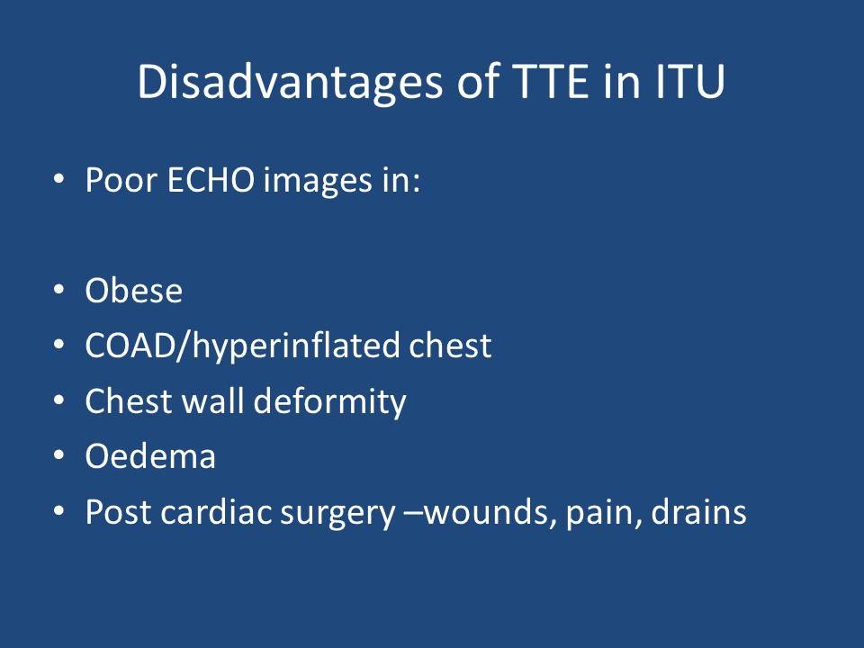 Disadvantages of TTE in ITU