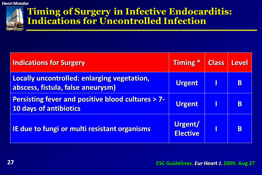 Timing of Surgery in Infective Endocarditis: