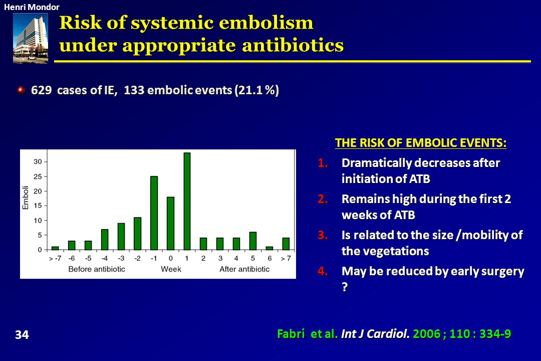 THE RISK OF EMBOLIC EVENTS: