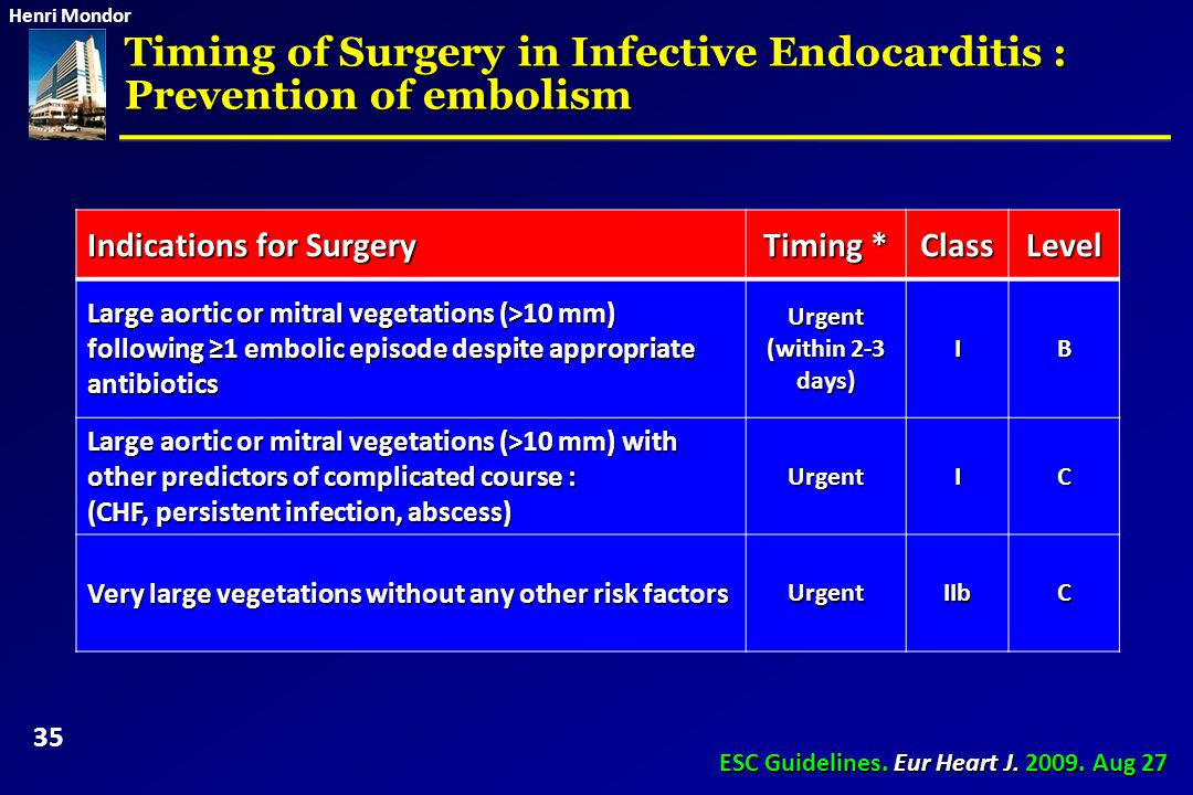 Timing of Surgery in Infective Endocarditis : Prevention of embolism
