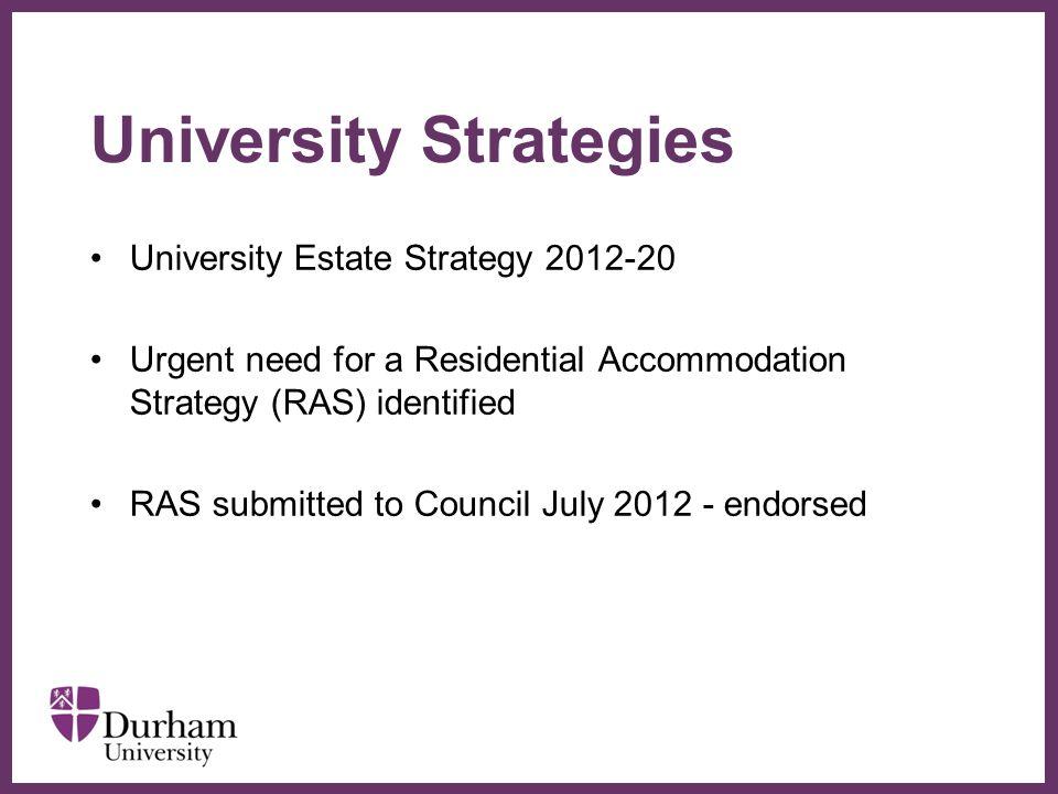 University Strategies