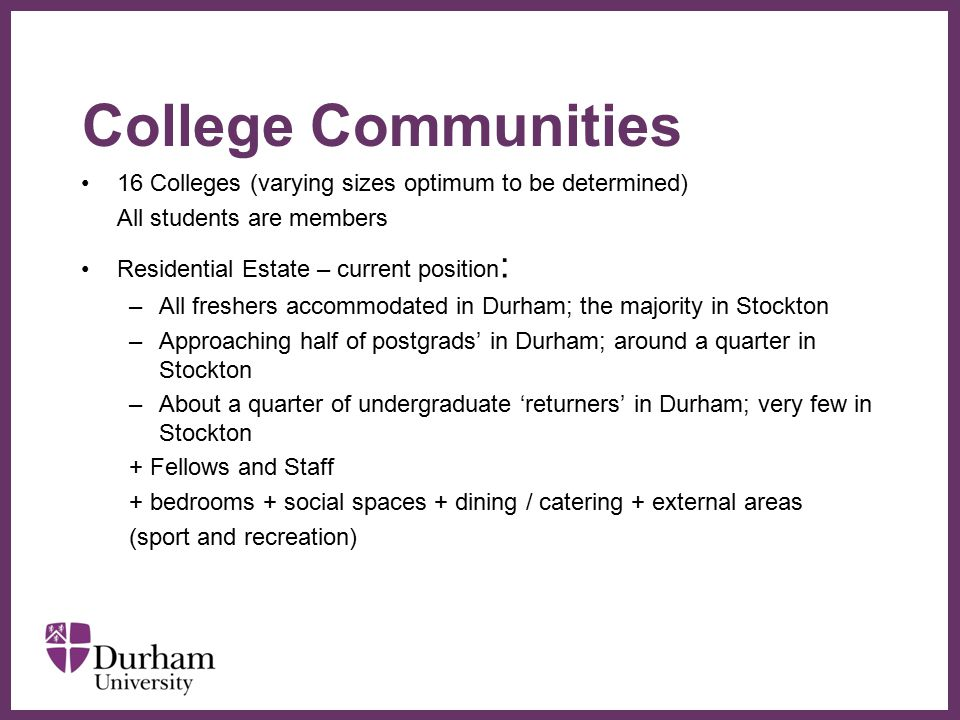 College Communities 16 Colleges (varying sizes optimum to be determined) All students are members.