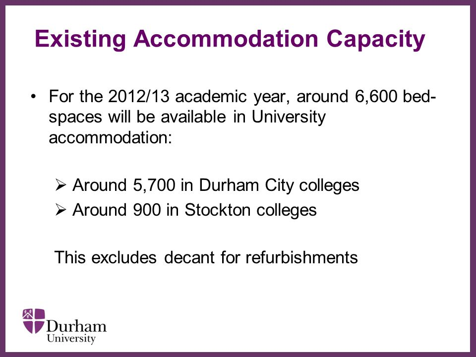 Existing Accommodation Capacity
