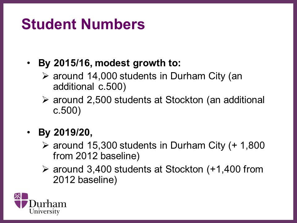 Student Numbers By 2015/16, modest growth to: