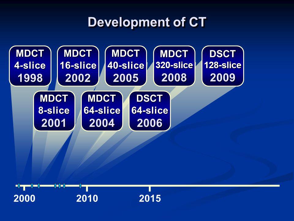Development of CT MDCT 4-slice 1998 MDCT 16-slice 2002