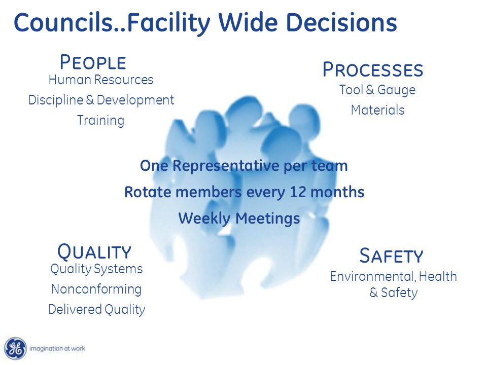 Councils..Facility Wide Decisions