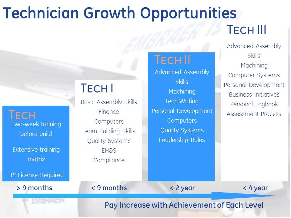 Technician Growth Opportunities