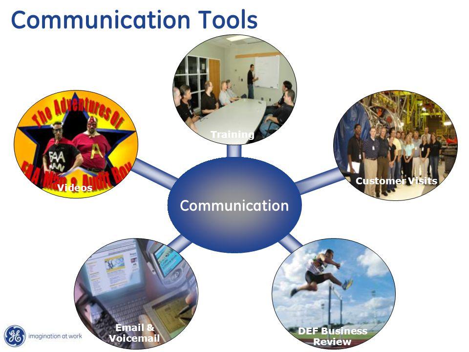 Communication Tools Communication Training Customer Visits Videos
