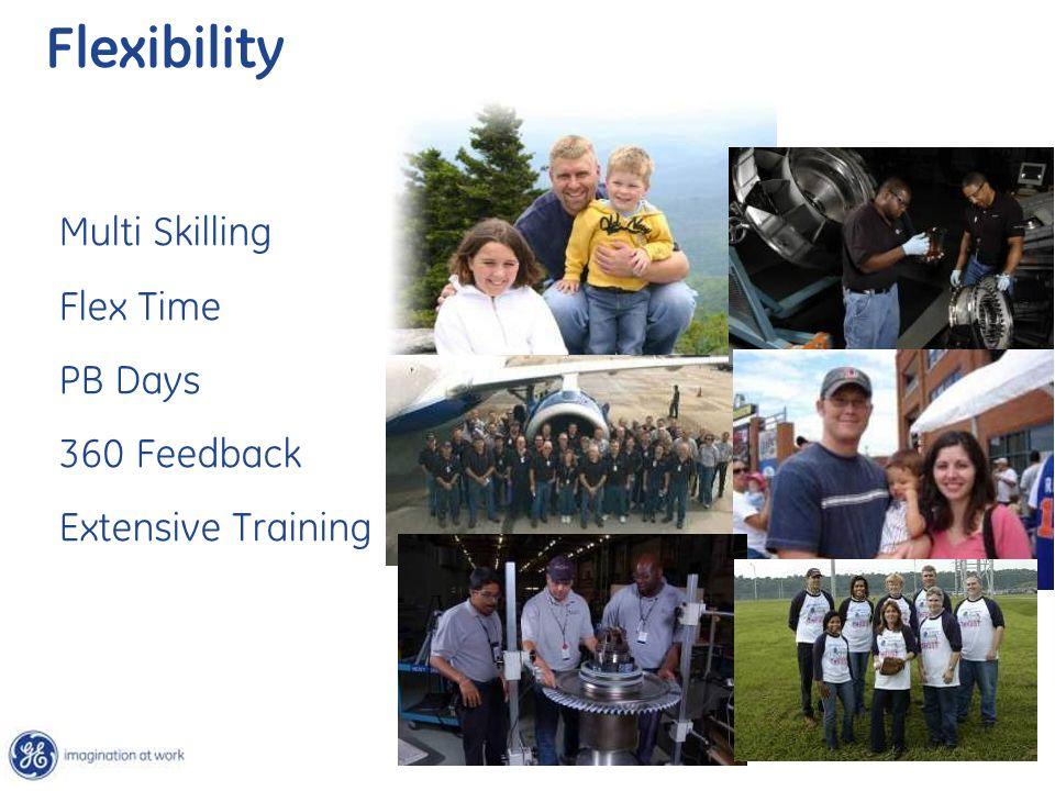 Flexibility Multi Skilling Flex Time PB Days 360 Feedback