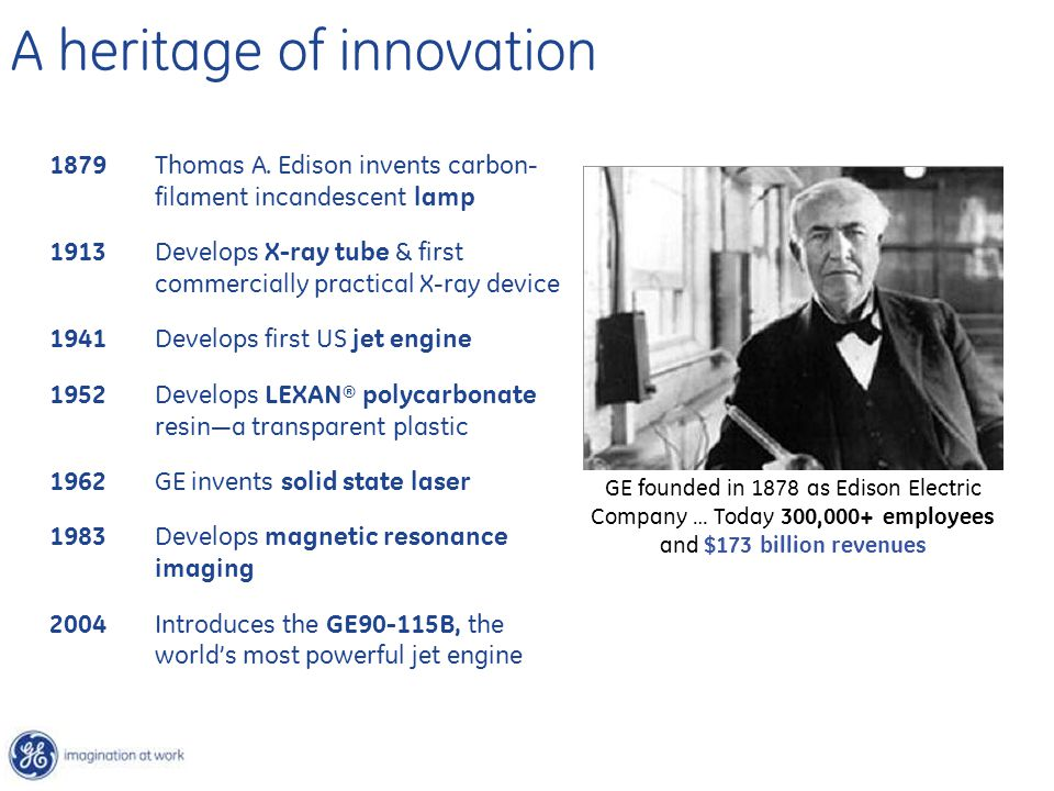 A heritage of innovation