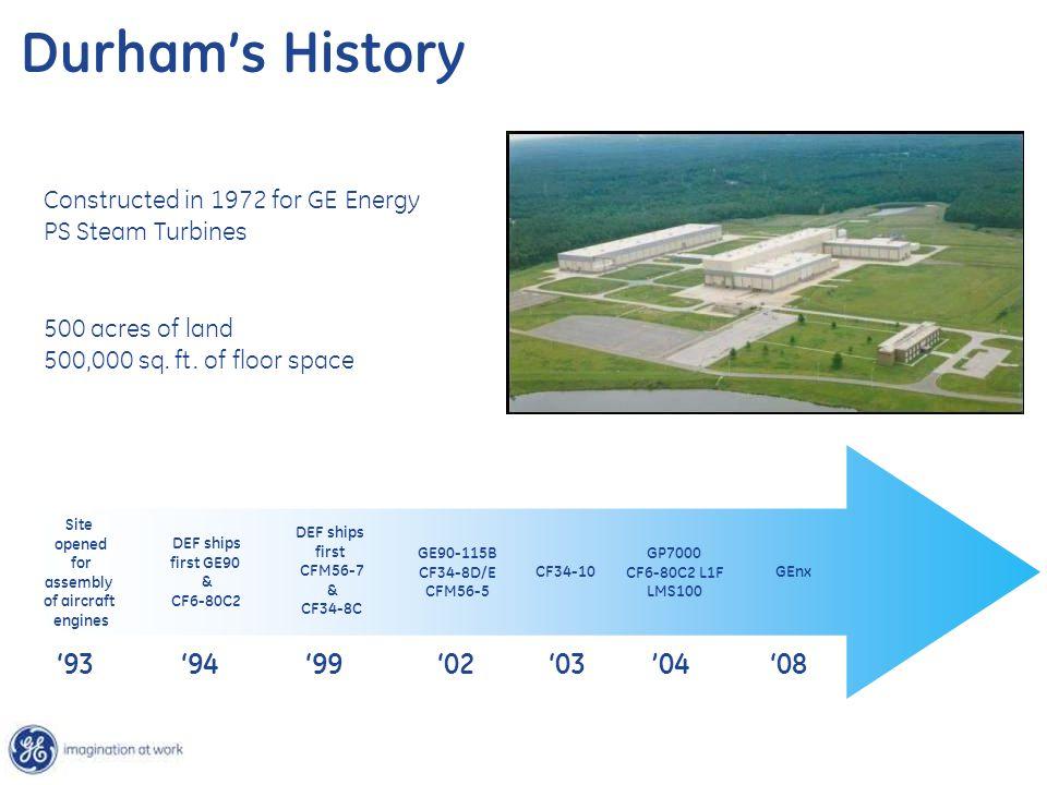 Durham's History '93 '94 '99 '02 '03 '04 '08