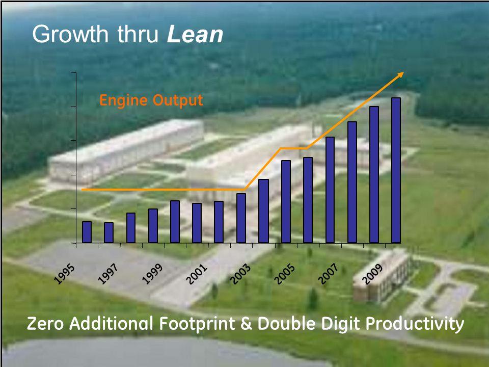 Growth thru Lean Zero Additional Footprint & Double Digit Productivity