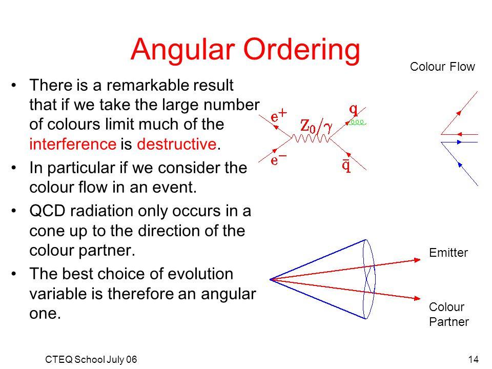 Angular Ordering Colour Flow.