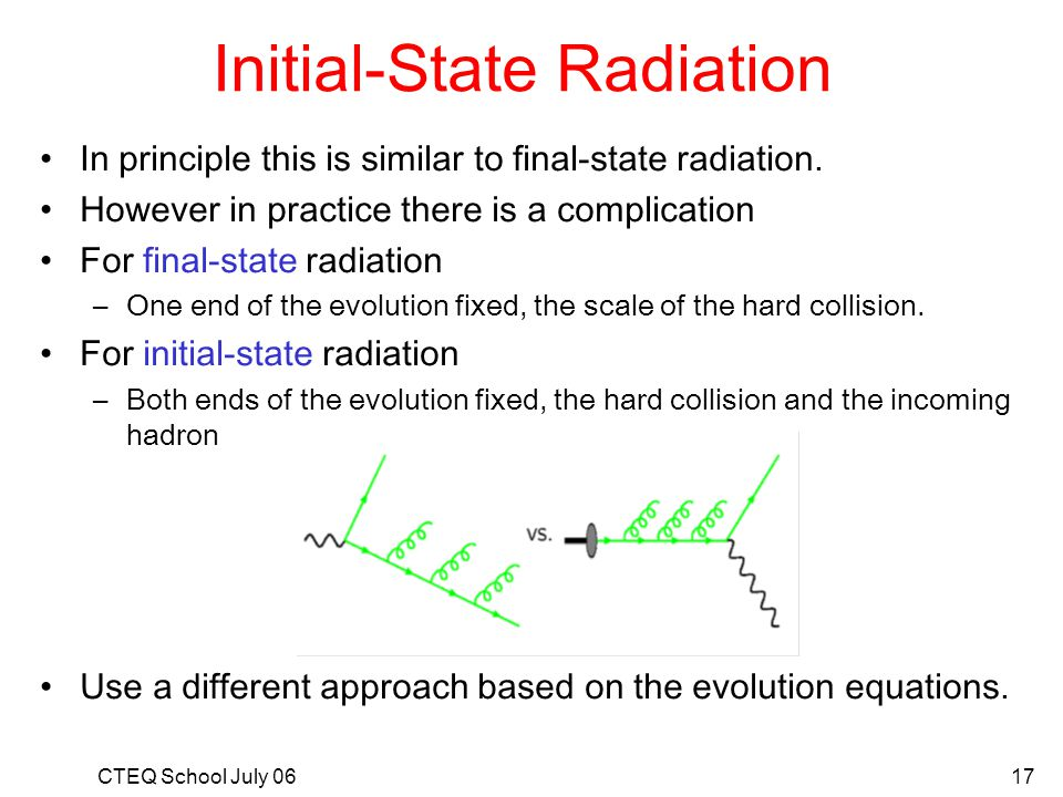 Initial-State Radiation