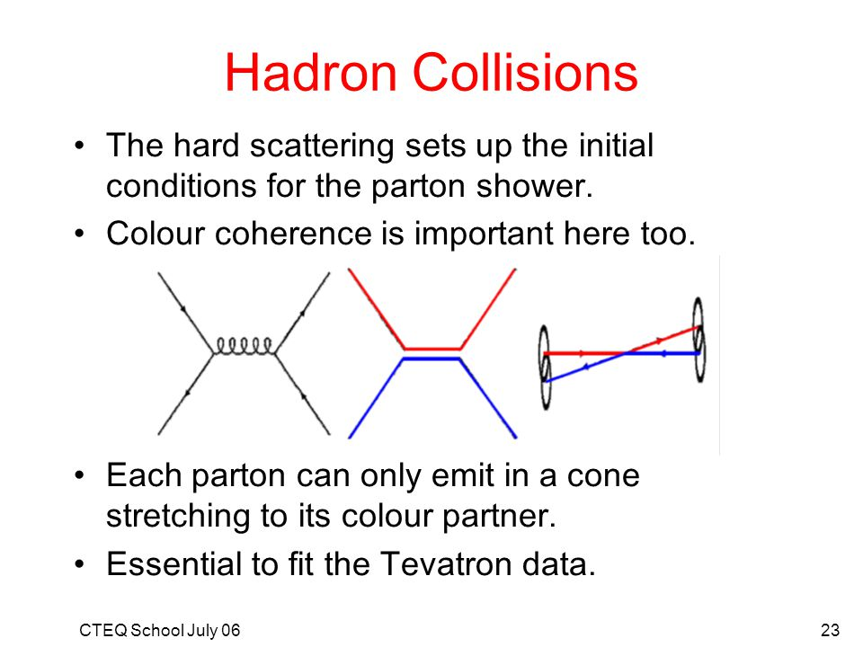 Hadron Collisions The hard scattering sets up the initial conditions for the parton shower. Colour coherence is important here too.