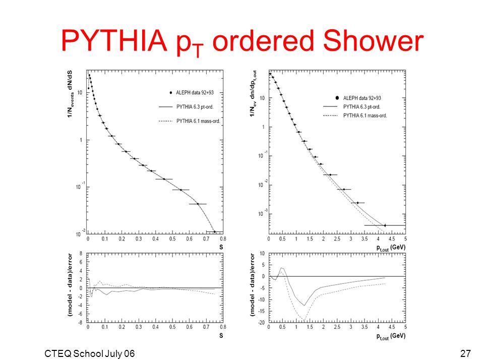 PYTHIA pT ordered Shower