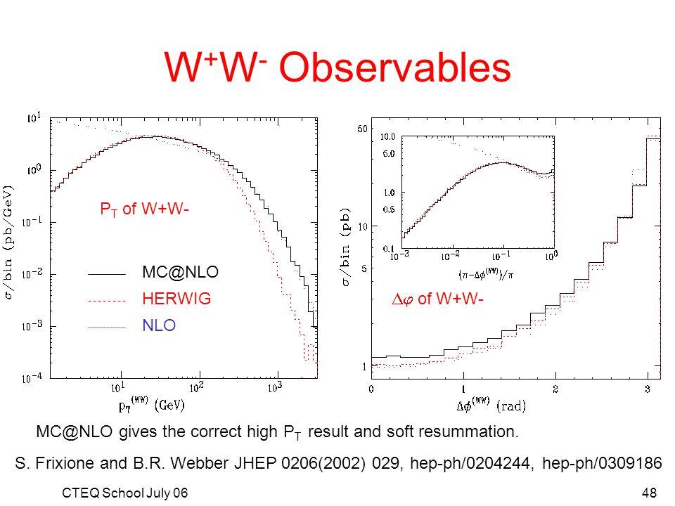 W+W- Observables PT of W+W- MC@NLO HERWIG NLO Dj of W+W-