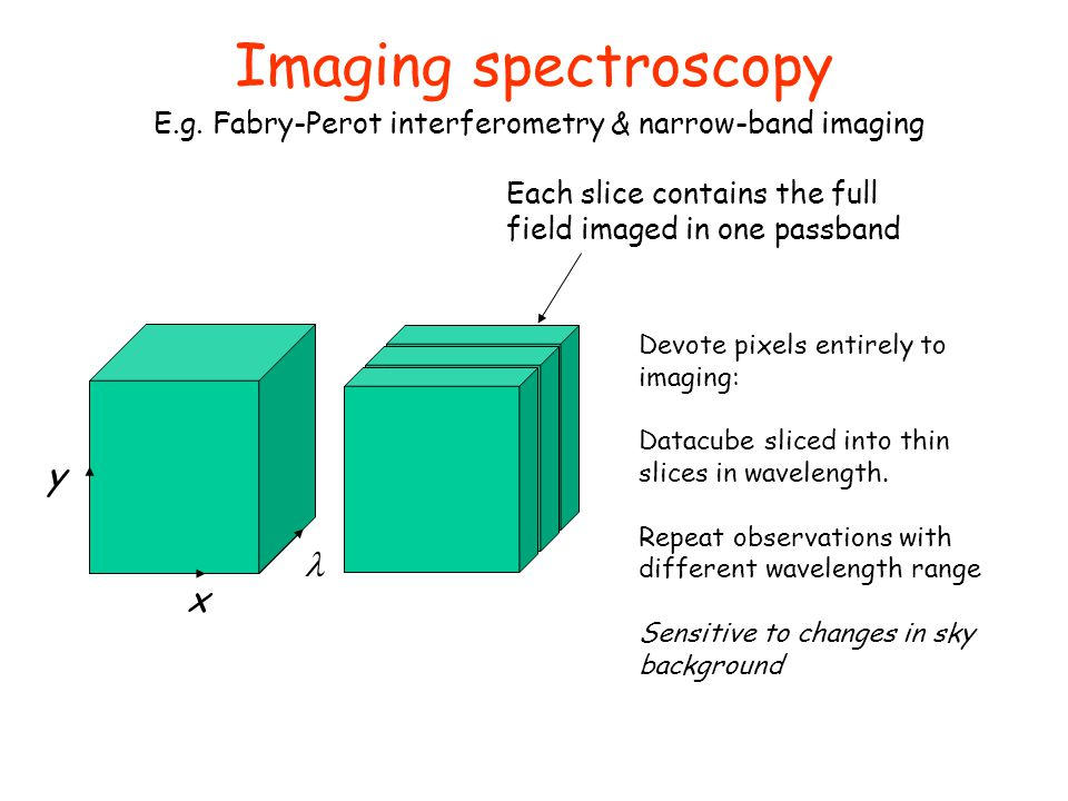 Imaging spectroscopy E. g