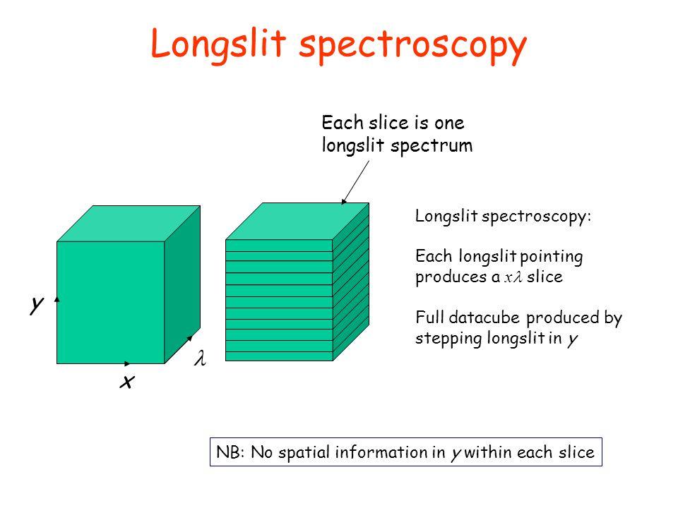 Longslit spectroscopy
