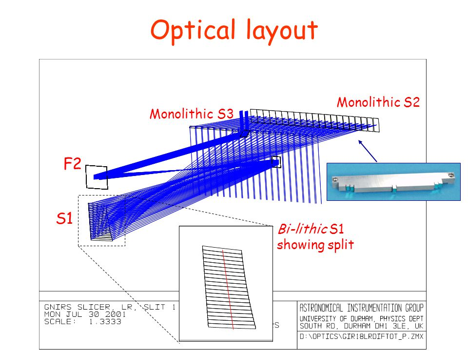 Optical layout F2 S1 Monolithic S2 Monolithic S3 Bi-lithic S1