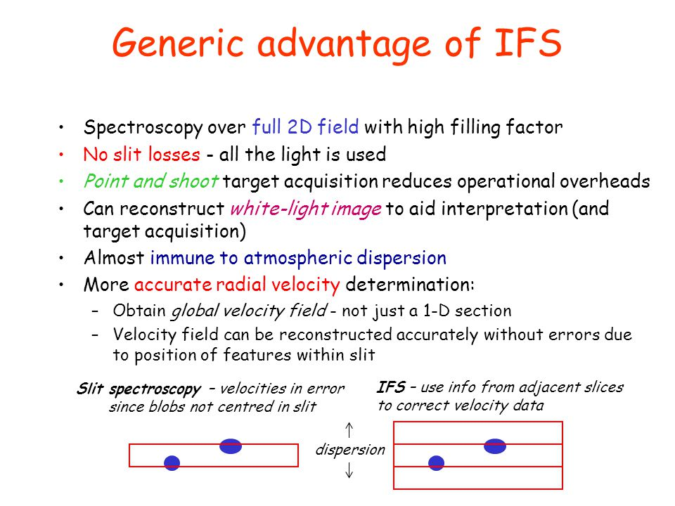 Generic advantage of IFS