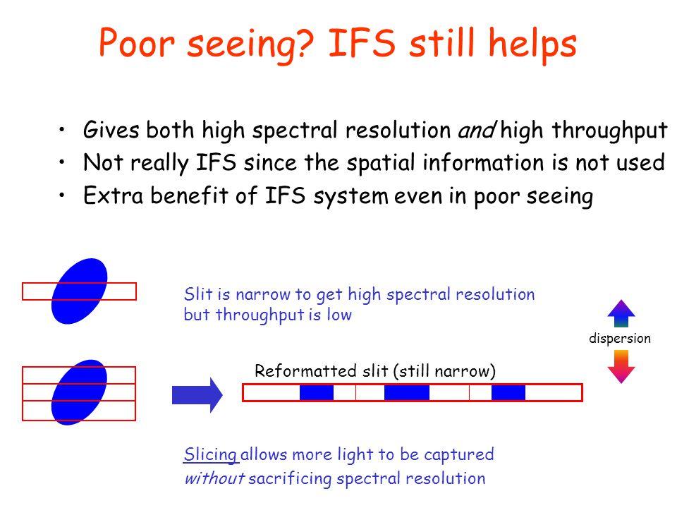 Poor seeing IFS still helps