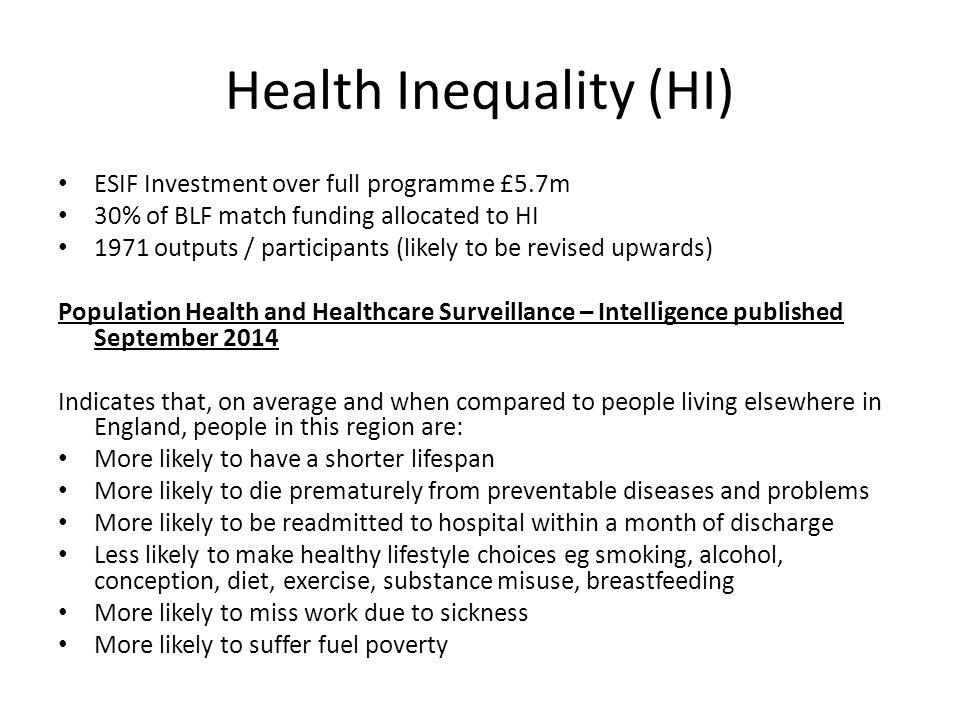 Health Inequality (HI)