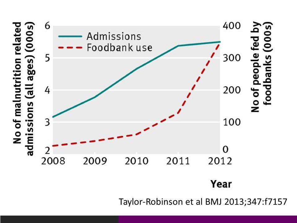 Taylor-Robinson et al BMJ 2013;347:f7157