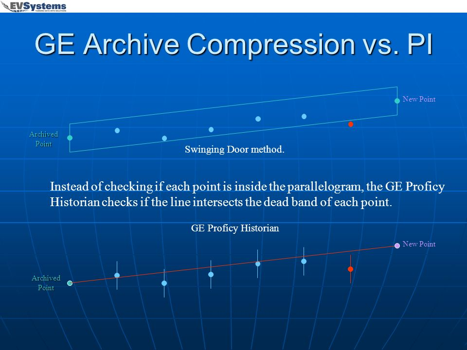 GE Archive Compression vs. PI