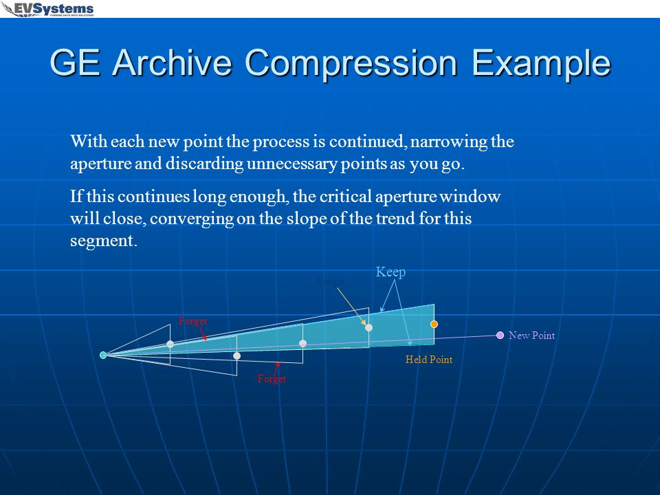 GE Archive Compression Example