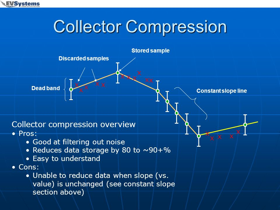 Collector Compression