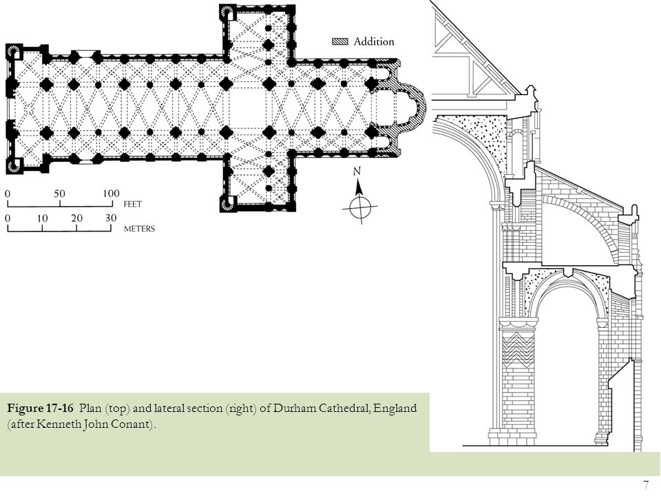 Figure 17-16 Plan (top) and lateral section (right) of Durham Cathedral, England (after Kenneth John Conant).