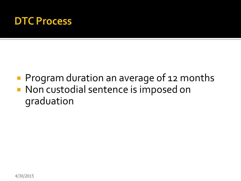 Program duration an average of 12 months