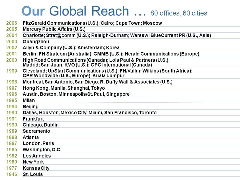Fleishman-Hillard Worldwide Network