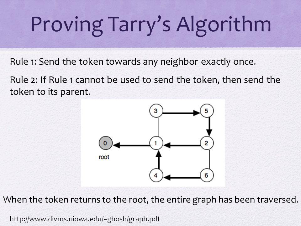 Proving Tarry's Algorithm