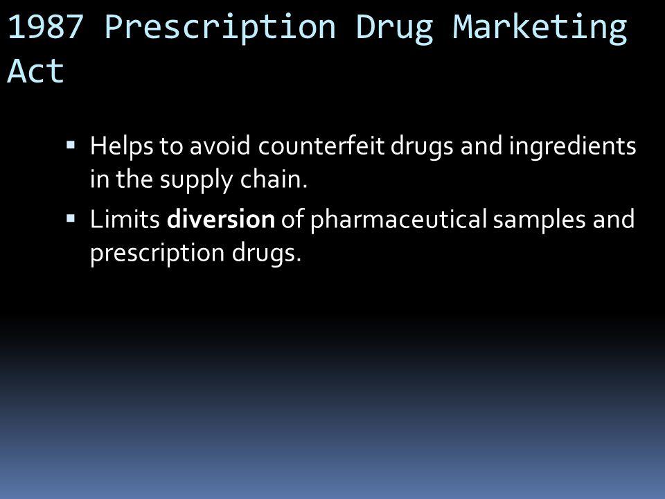 1987 Prescription Drug Marketing Act