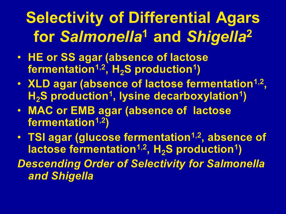 Selectivity of Differential Agars for Salmonella1 and Shigella2
