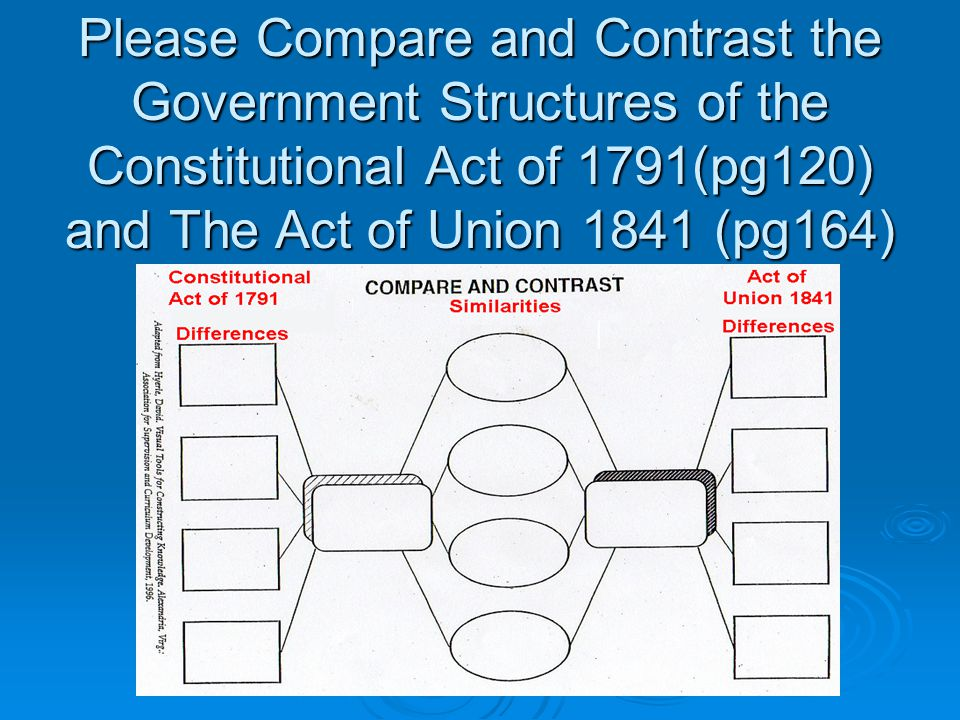 Please Compare and Contrast the Government Structures of the Constitutional Act of 1791(pg120) and The Act of Union 1841 (pg164)