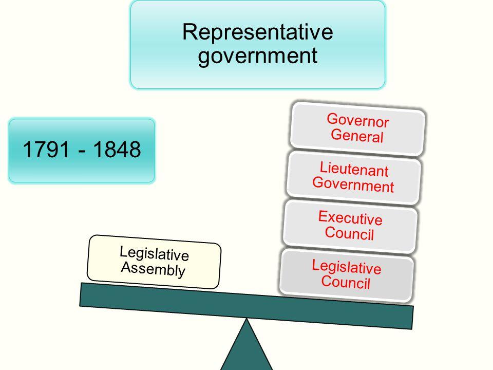 Representative government Legislative Council Executive Council