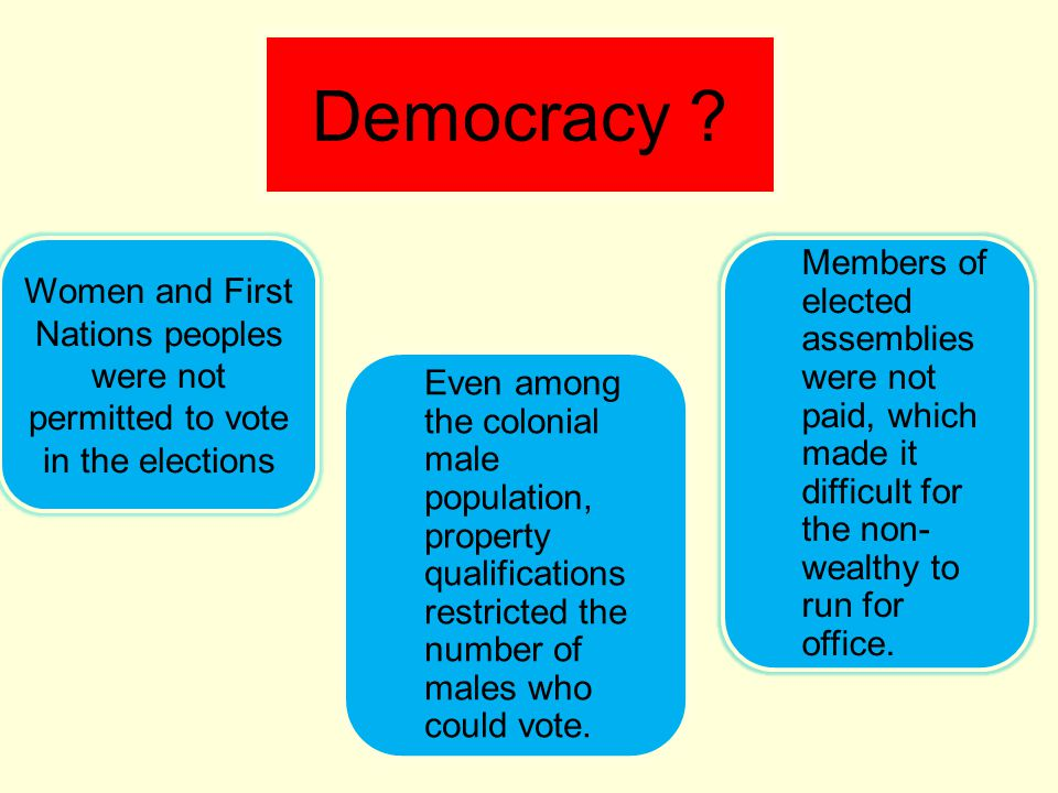 Democracy Women and First Nations peoples were not permitted to vote in the elections.