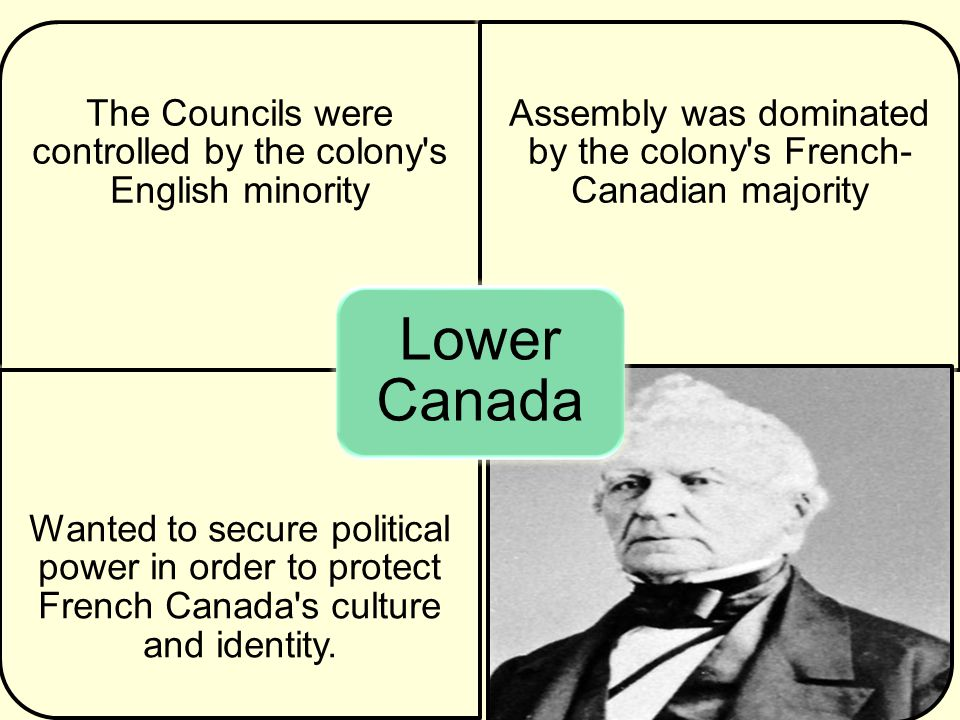 The Councils were controlled by the colony s English minority