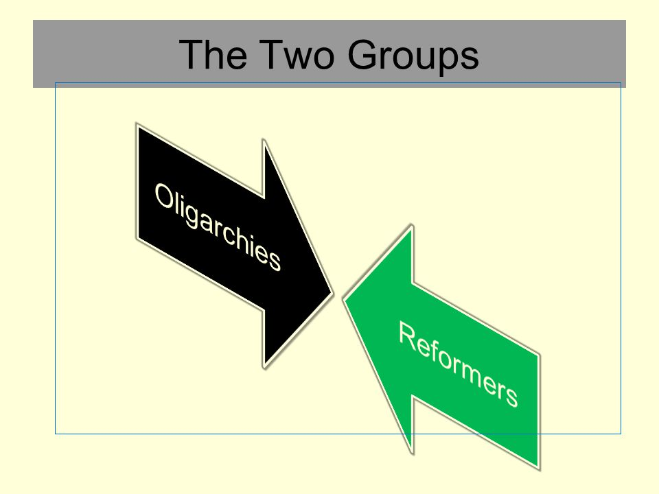 The Two Groups Oligarchies Reformers