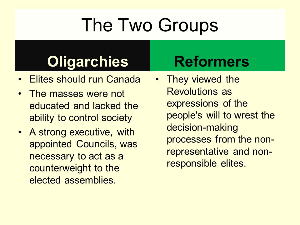 The Two Groups Oligarchies Reformers Elites should run Canada