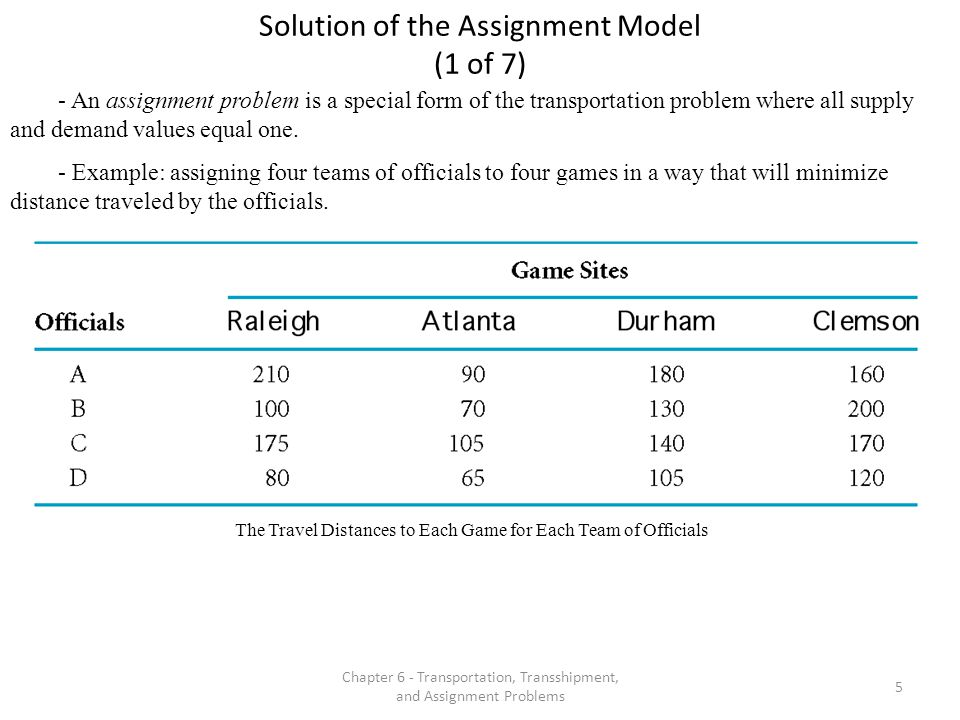 Solution of the Assignment Model (1 of 7)