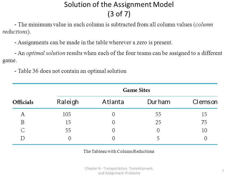 Solution of the Assignment Model (3 of 7)