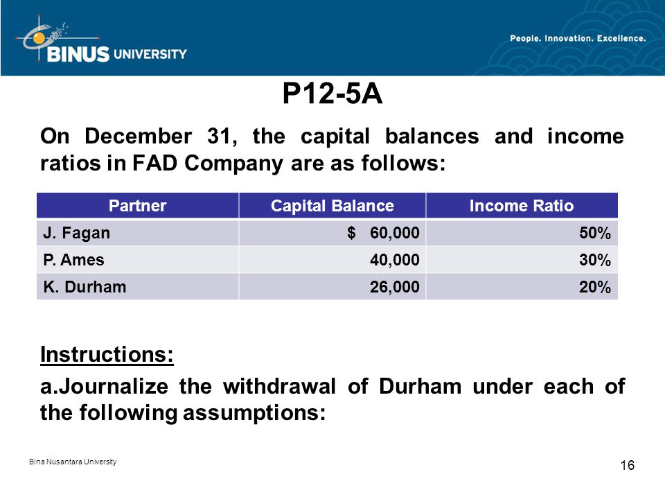 P12-5A On December 31, the capital balances and income ratios in FAD Company are as follows: Instructions: