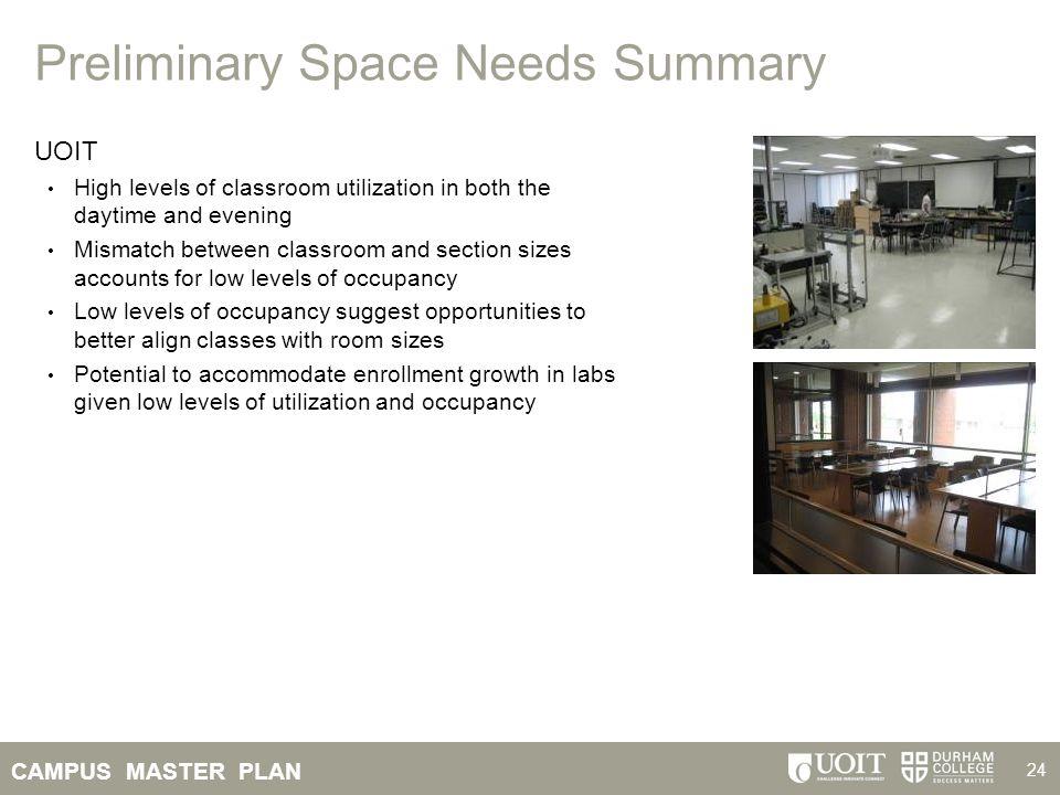 Preliminary Space Needs Summary