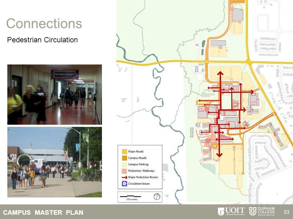 Connections Pedestrian Circulation