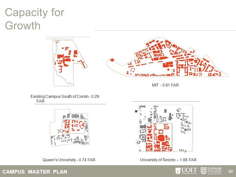 University of Toronto – 1.68 FAR
