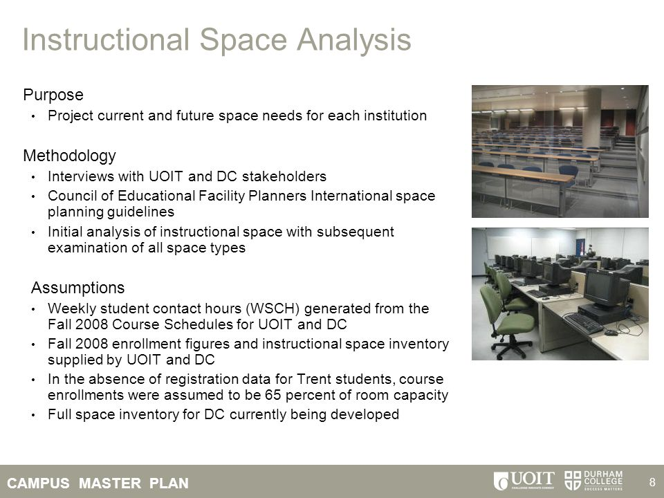 Instructional Space Analysis